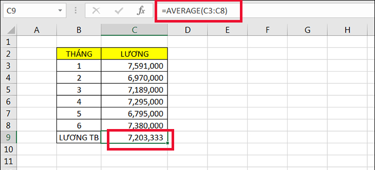 Hàm AVERAGE trong excel
