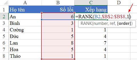 Xếp hạng theo thứ tự tăng dần với hàm RANK